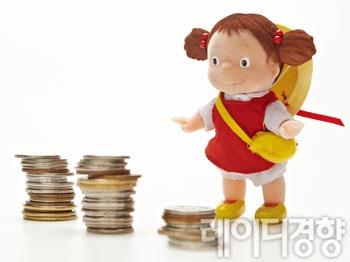 [어린이 경제교육] 스토리텔링이 있는 박물관 경제교육